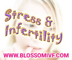 Minimise stress during the Two Week Wait of IVF Cycle